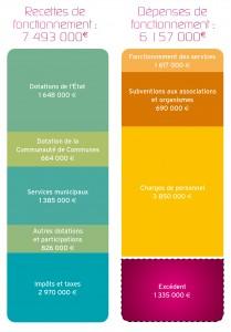 visuel-fonctionnement2014