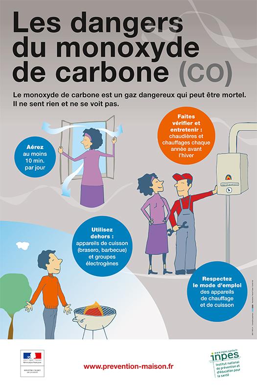 Les dangers du monoxyde de carbone chalonnes sur loire - Dioxyde de carbone danger ...